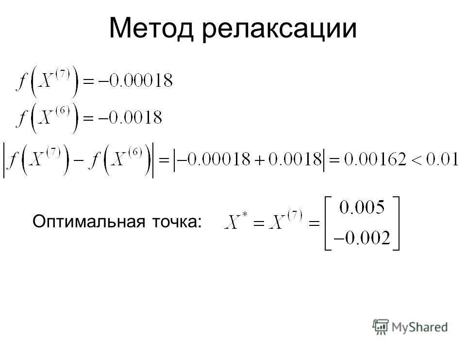 Метод релаксации Оптимальная точка: