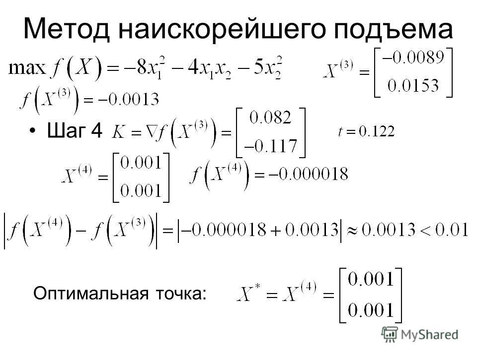 Метод наискорейшего подъема Шаг 4 Оптимальная точка: