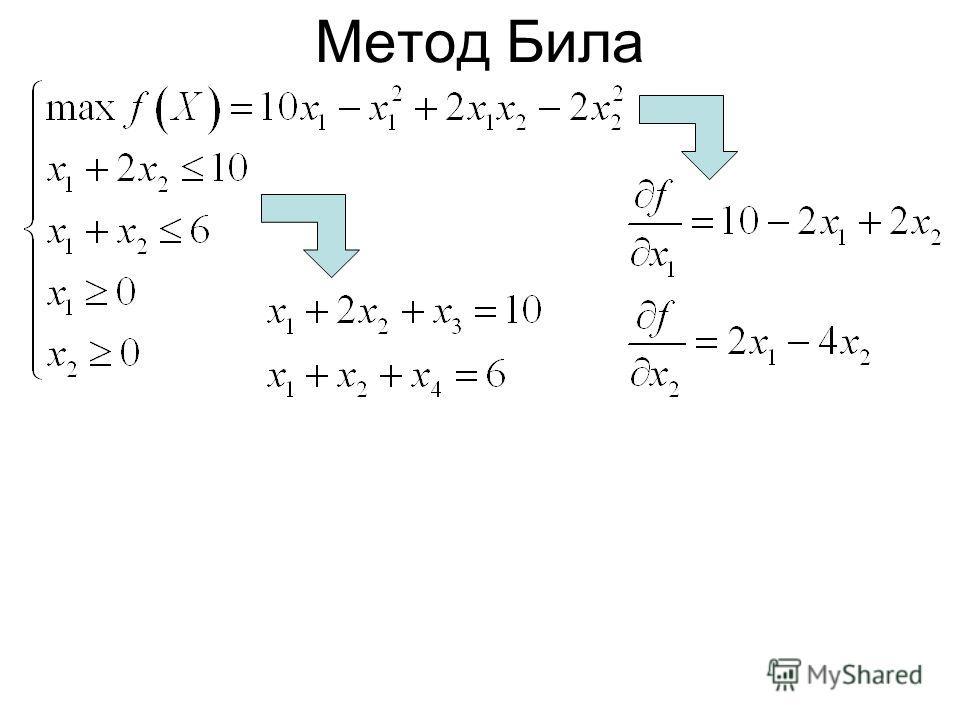 Метод Била