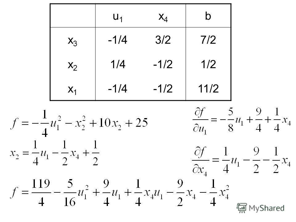 u1u1 x4x4 b x3x3 -1/43/27/2 x2x2 1/4-1/21/2 x1x1 -1/4-1/211/2