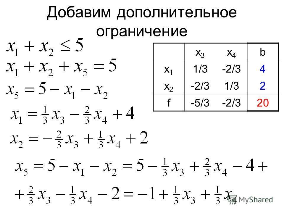Добавим дополнительное ограничение x3x3 x4x4 b x1x1 1/3-2/34 x2x2 1/32 f-5/3-2/320