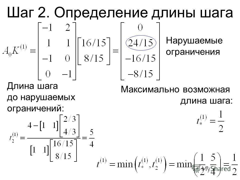 Нарушаемые ограничения Шаг 2. Определение длины шага Длина шага до нарушаемых ограничений: Максимально возможная длина шага: