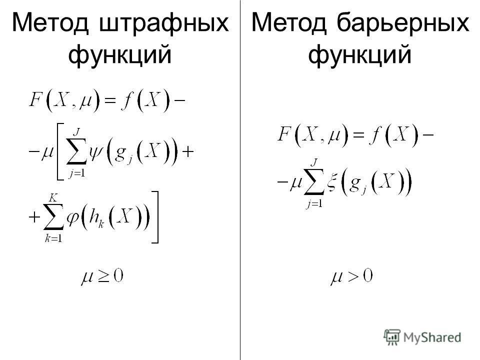 Метод штрафных функций Метод барьерных функций