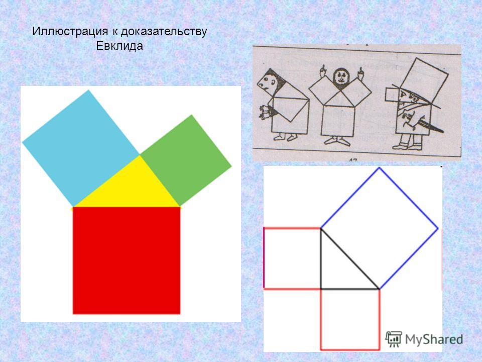 Иллюстрация к доказательству Евклида