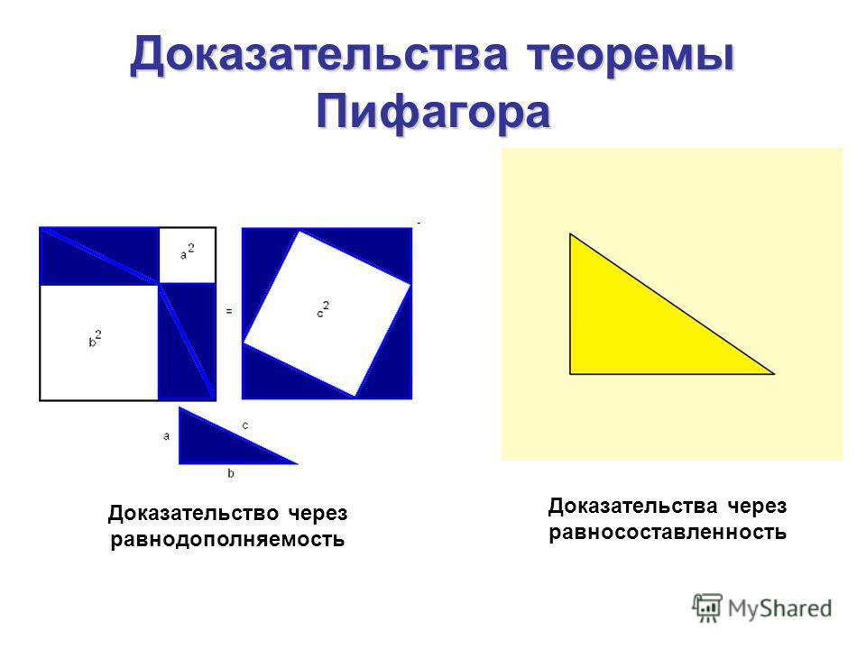 Доказательства теоремы Пифагора Доказательство через равнодополняемость Доказательства через равносоставленность