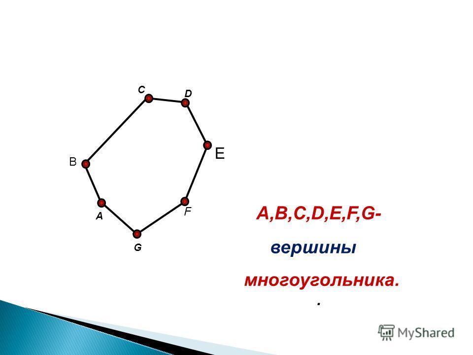 A C F G B ABCDEFG- многоугольник. Отрезки AB, BC, CD, DE, EF,FG, GA -смежные не лежат на одной прямой. Отрезки несмежные не имеют общих точек. Назовите пары несмежных отрезков. D E
