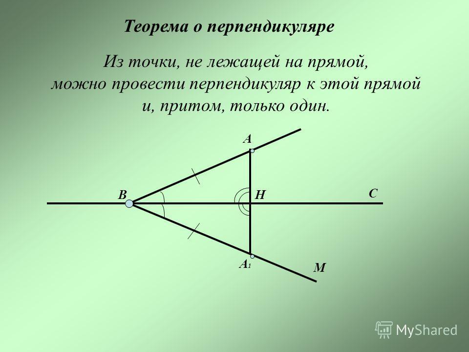 Теорема о перпендикуляре Из точки, не лежащей на прямой, можно провести перпендикуляр к этой прямой и, притом, только один. B A M H C A1A1