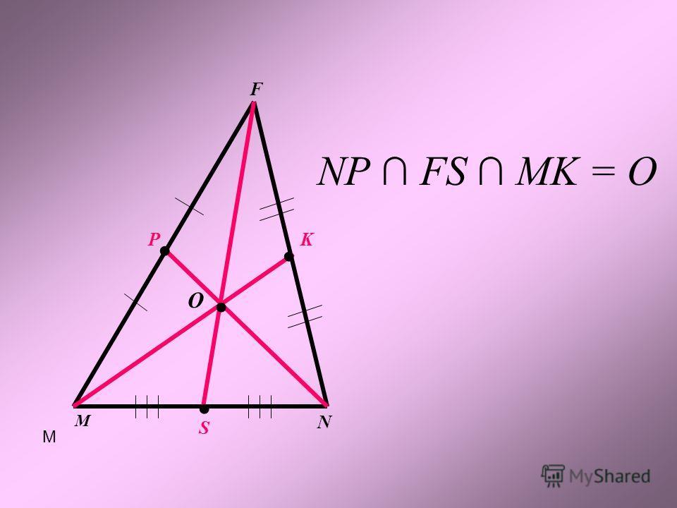N M M F PK S O NP FS MK = O....