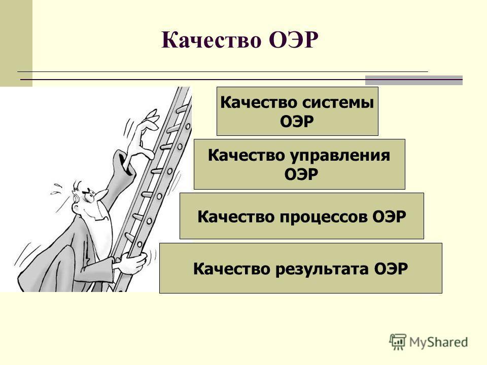 Качество ОЭР Качество системы ОЭР Качество управления ОЭР Качество процессов ОЭР Качество результата ОЭР