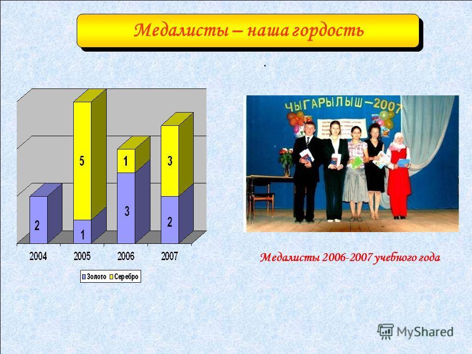 . Медалисты – наша гордость Медалисты 2006-2007 учебного года
