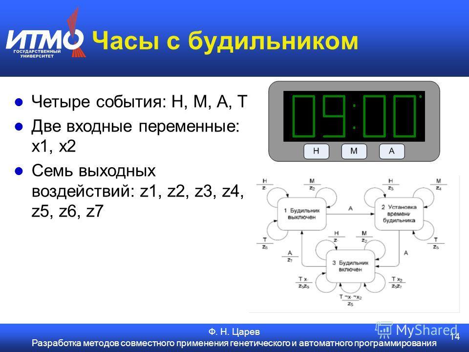 14 Ф. Н. Царев Разработка методов совместного применения генетического и автоматного программирования Часы с будильником Четыре события: H, M, A, T Две входные переменные: x1, x2 Семь выходных воздействий: z1, z2, z3, z4, z5, z6, z7