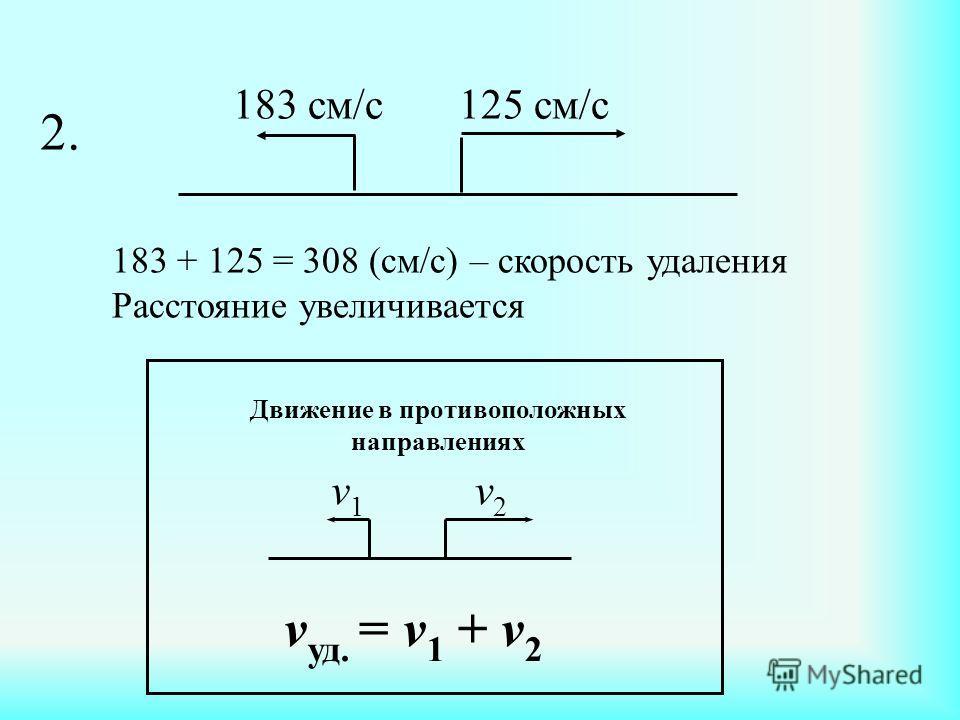 2. 183 см/с 125 см/с 183 + 125 = 308 (см/с) – скорость удаления Расстояние увеличивается Движение в противоположных направлениях v1v1 v2v2 v уд. = v 1 + v 2