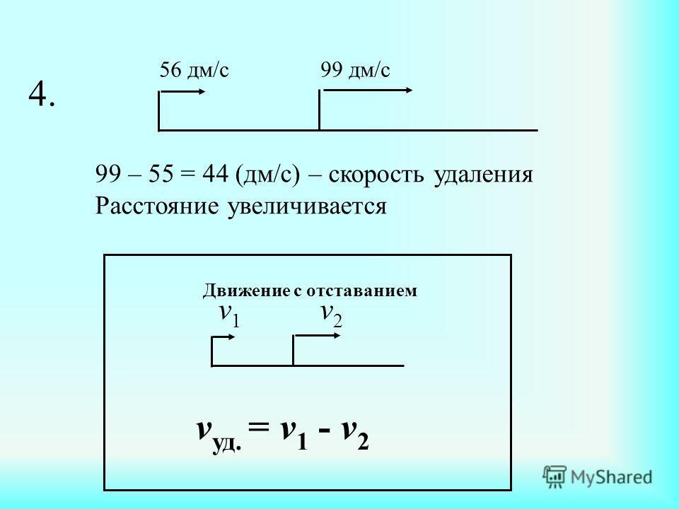 4. 56 дм/с 99 дм/с 99 – 55 = 44 (дм/с) – скорость удаления Расстояние увеличивается Движение с отставанием v1v1 v2v2 v уд. = v 1 - v 2