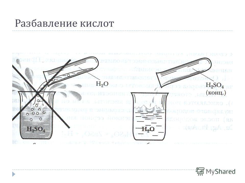 Представители кислот Формула кислоты Название кислотыКислотный остаток Название кислотного остатка Соответству - ющий кислот - ный оксид HF Фтороводородная HCl Хлороводородная HBr Бромоводородная HI Йодоводородная H2SH2S Сероводородная H 2 SO 3 Серни