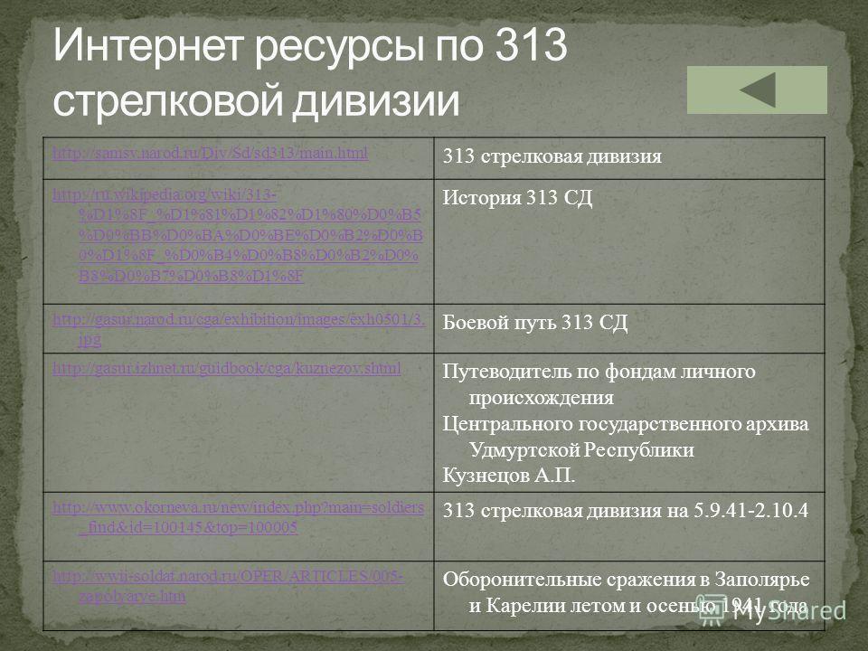 http://samsv.narod.ru/Div/Sd/sd313/main.html 313 стрелковая дивизия http://ru.wikipedia.org/wiki/313- %D1%8F_%D1%81%D1%82%D1%80%D0%B5 %D0%BB%D0%BA%D0%BE%D0%B2%D0%B 0%D1%8F_%D0%B4%D0%B8%D0%B2%D0% B8%D0%B7%D0%B8%D1%8F История 313 СД http://gasur.narod.
