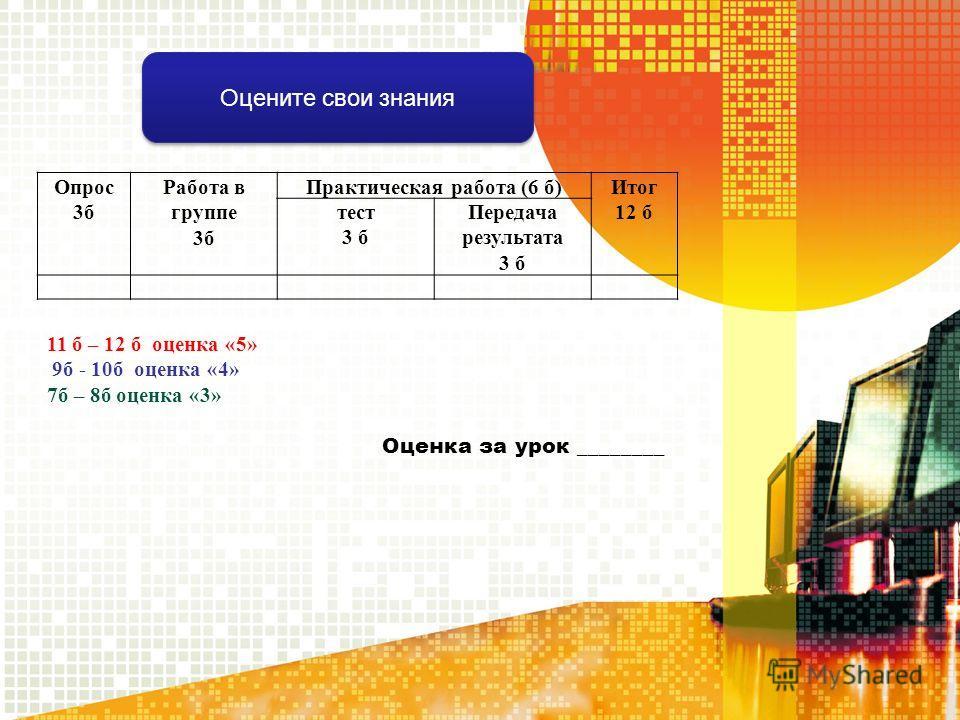 Оцените свои знания Опрос 3б Работа в группе 3б Практическая работа (6 б)Итог 12 б тест 3 б Передача результата 3 б 11 б – 12 б оценка «5» 9б - 10б оценка «4» 7б – 8б оценка «3» Оценка за урок ________