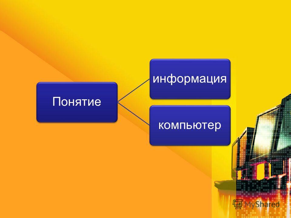 Понятиеинформациякомпьютер
