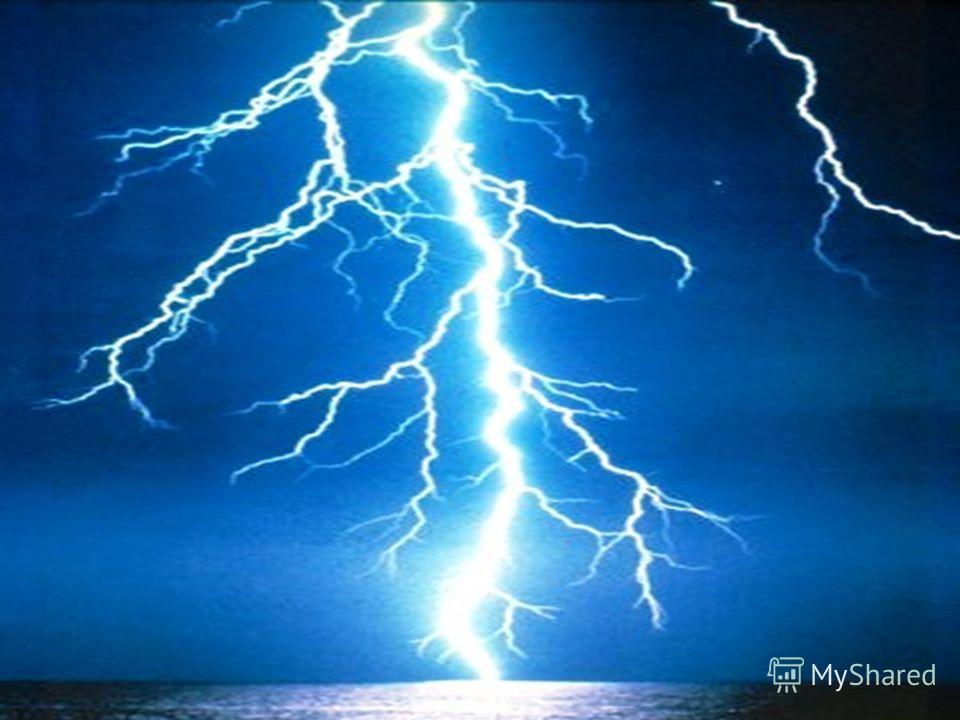 Действие электрического тока: Тепловое. Тепловое. Химическое. Химическое. Магнитное. Магнитное. Механическое. Механическое. Физиологическое Физиологическое