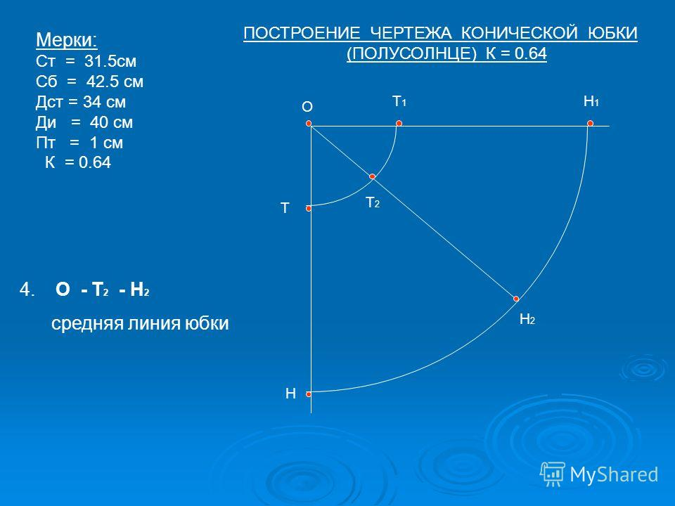 О Т Т1Т1 Н Н1Н1 Т2Т2 Н2Н2 Мерки: Ст = 31.5см Сб = 42.5 см Дст = 34 см Ди = 40 см Пт = 1 см К = 0.64 4. О - Т 2 - Н 2 средняя линия юбки ПОСТРОЕНИЕ ЧЕРТЕЖА КОНИЧЕСКОЙ ЮБКИ (ПОЛУСОЛНЦЕ) К = 0.64