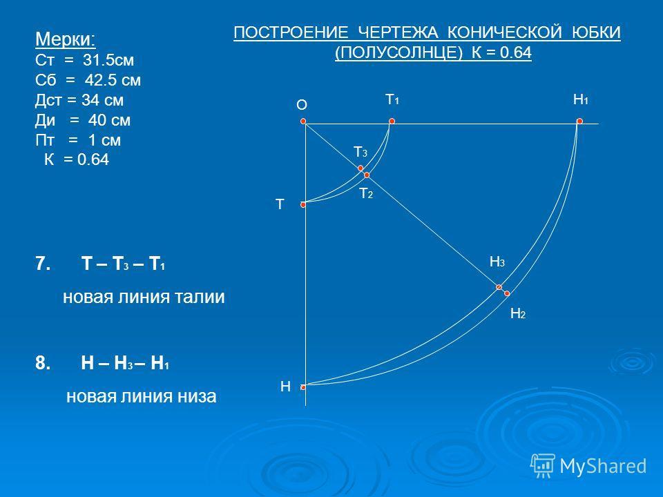 О Т Т1Т1 Н Н1Н1 Т2Т2 Н2Н2 Н3Н3 Т3Т3 Мерки: Ст = 31.5см Сб = 42.5 см Дст = 34 см Ди = 40 см Пт = 1 см К = 0.64 7. Т – Т 3 – Т 1 новая линия талии 8. Н – Н 3 – Н 1 новая линия низа ПОСТРОЕНИЕ ЧЕРТЕЖА КОНИЧЕСКОЙ ЮБКИ (ПОЛУСОЛНЦЕ) К = 0.64