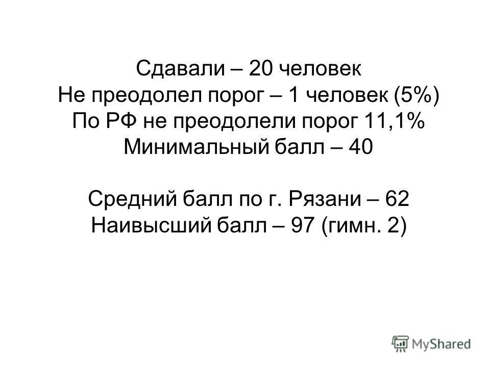 Сдавали – 20 человек Не преодолел порог – 1 человек (5%) По РФ не преодолели порог 11,1% Минимальный балл – 40 Средний балл по г. Рязани – 62 Наивысший балл – 97 (гимн. 2)