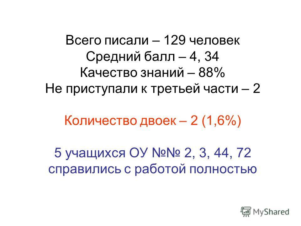 Всего писали – 129 человек Средний балл – 4, 34 Качество знаний – 88% Не приступали к третьей части – 2 Количество двоек – 2 (1,6%) 5 учащихся ОУ 2, 3, 44, 72 справились с работой полностью