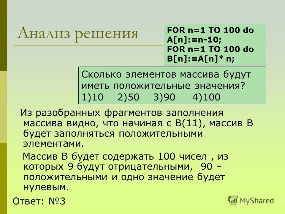 Анализ решения Из разобранных фрагментов заполнения массива видно, что начиная с B(11), массив В будет заполняться положительными элементами. Массив В будет содержать 100 чисел, из которых 9 будут отрицательными, 90 – положительными и одно значение б