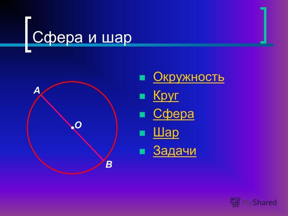 Сфера и шар Домашняя работа: П25, 870, 871, 857(а), 796. У круга есть одна подруга Знакома всем ее наружность. Она идет по краю круга И называется окружность. Представим верного их друга - Объемная его воздушность, В пространстве шар живет со сферой