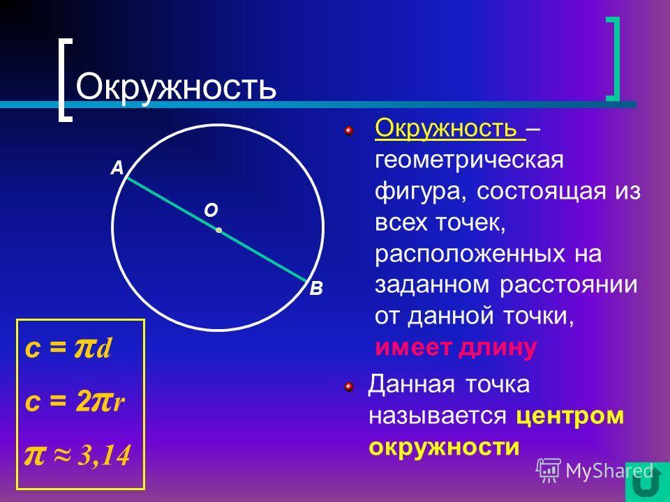 Сфера и шар Окружность Круг Сфера Шар Задачи А О В