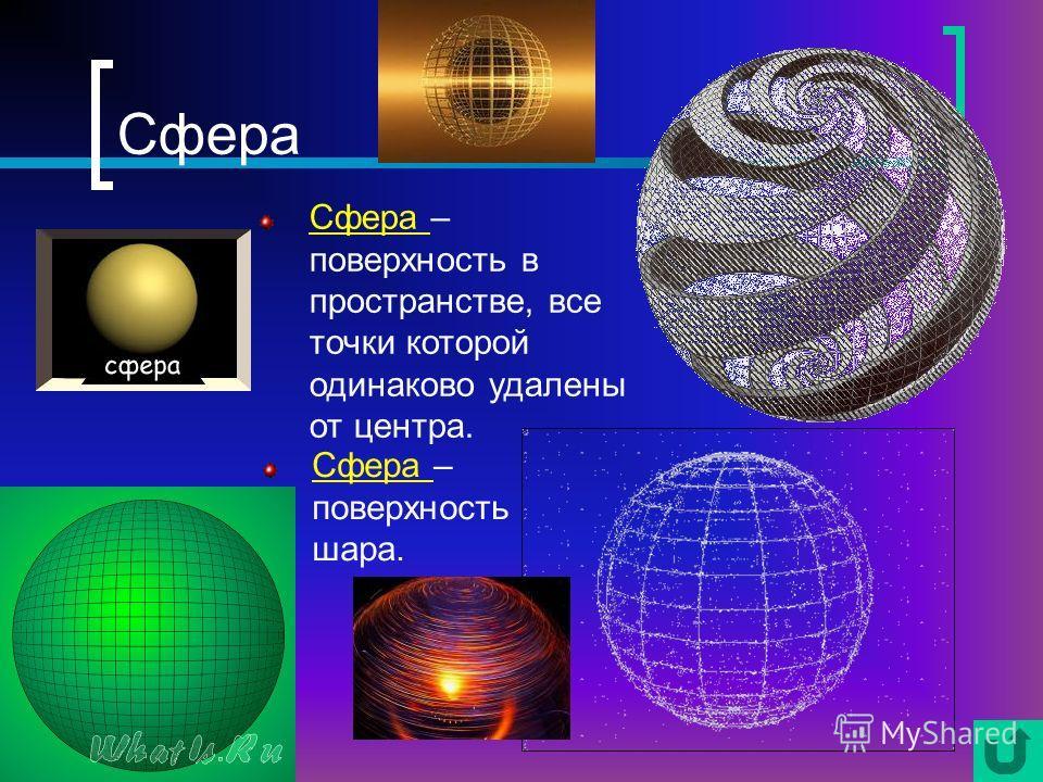 Круг А О В Круг – геометрическая фигура -часть плоскости состоящая из всех точек окружности и точек расположенных внутри окружности, имеет площадь. S кр = π r 2
