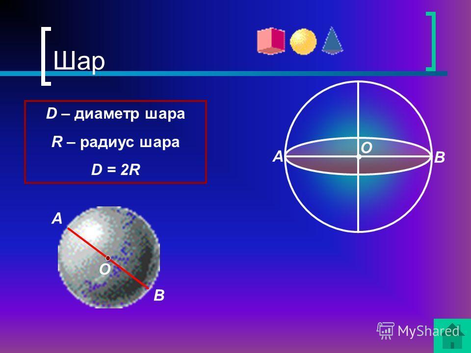 Шар Шар – геометрическое тело, ограниченное сферической поверхностью, имеющее объем.