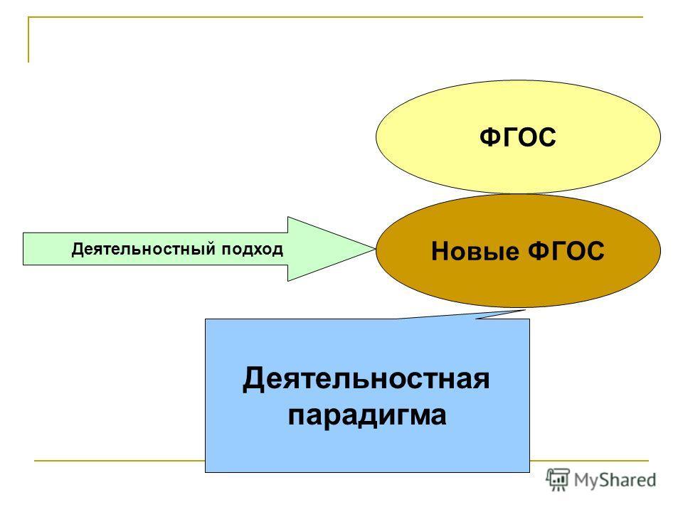 Новые ФГОС Деятельностный подход Деятельностная парадигма ФГОС