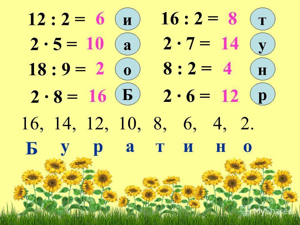12 : 2 = 2 5 = 18 : 9 = 2 8 = 16 : 2 = 2 7 = 8 : 2 = 2 6 = 6 10 2 16 8 14 4 12 16,14,12,10,8,6,4,2. и о Бр н у т а Б уратино