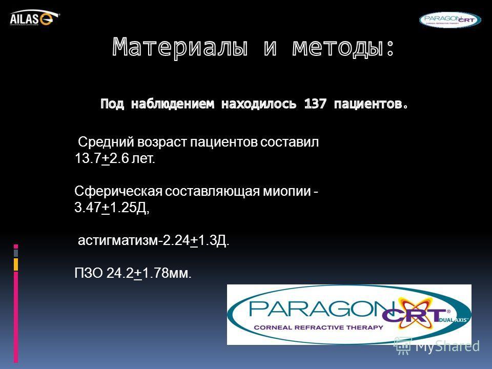Средний возраст пациентов составил 13.7+2.6 лет. Сферическая составляющая миопии - 3.47+1.25Д, астигматизм-2.24+1.3Д. ПЗО 24.2+1.78мм.