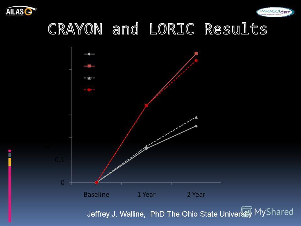 Jeffrey J. Walline, PhD The Ohio State University