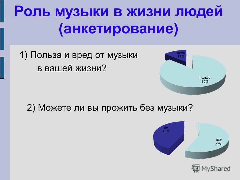 Роль музыки в жизни людей (анкетирование) 1) Польза и вред от музыки в вашей жизни? в вашей жизни? 2) Можете ли вы прожить без музыки? 2) Можете ли вы прожить без музыки?