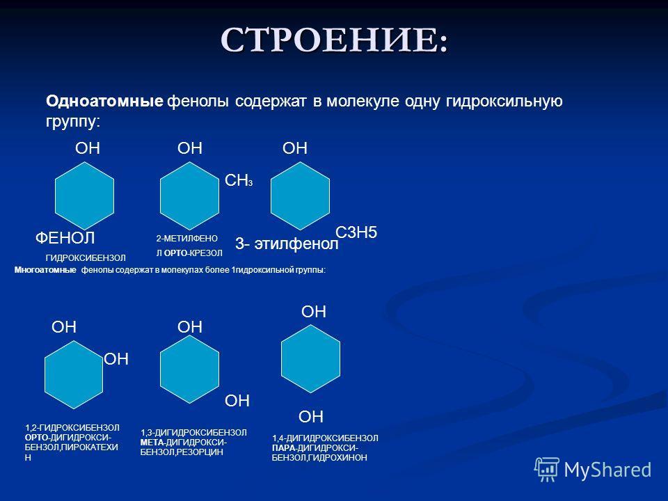 СТРОЕНИЕ: ГИДРОКСИБЕНЗОЛ ОHОH CH 3 2-МЕТИЛФЕНО Л ОРТО-КРЕЗОЛ OH C3H5 3- этилфенол Одноатомные фенолы содержат в молекуле одну гидроксильную группу: OH ФЕНОЛ Многоатомные фенолы содержат в молекулах более 1гидроксильной группы: OH 1,2-ГИДРОКСИБЕНЗОЛ О
