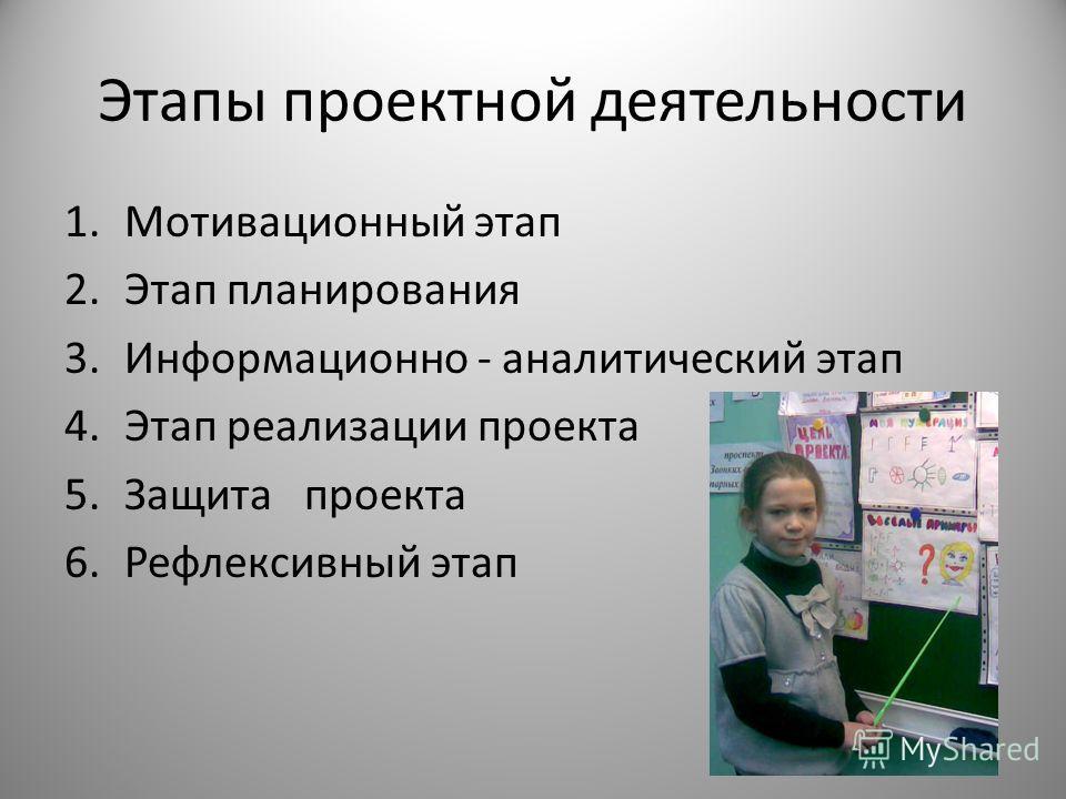 Этапы проектной деятельности 1.Мотивационный этап 2.Этап планирования 3.Информационно - аналитический этап 4.Этап реализации проекта 5.Защита проекта 6.Рефлексивный этап