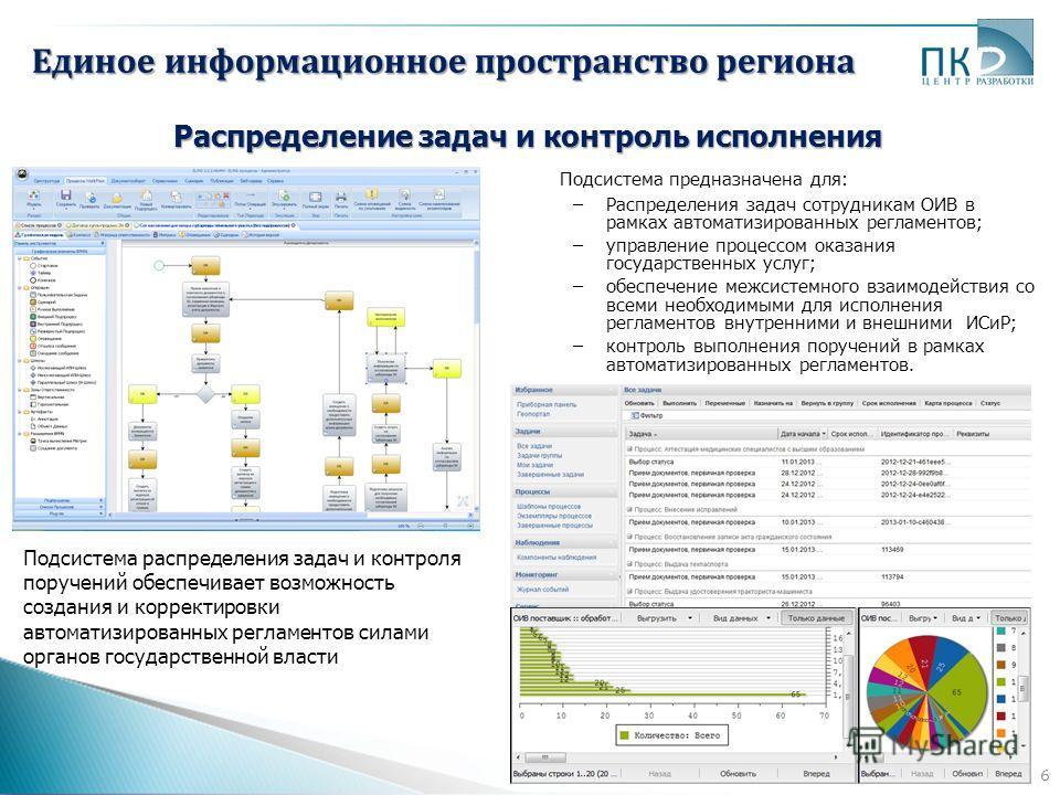 6 Единое информационное пространство региона Распределение задач и контроль исполнения Подсистема предназначена для: –Распределения задач сотрудникам ОИВ в рамках автоматизированных регламентов; –управление процессом оказания государственных услуг; –