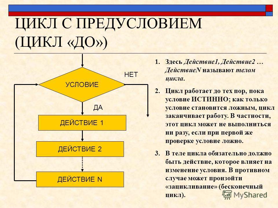 ЦИКЛ С ПРЕДУСЛОВИЕМ (ЦИКЛ «ДО») УСЛОВИЕ ДЕЙСТВИЕ 1 ДЕЙСТВИЕ 2 ДЕЙСТВИЕ N ДА НЕТ 1.Здесь Действие1, Действие2 … ДействиеN называют телом цикла. 2.Цикл работает до тех пор, пока условие ИСТИННО; как только условие становится ложным, цикл заканчивает ра