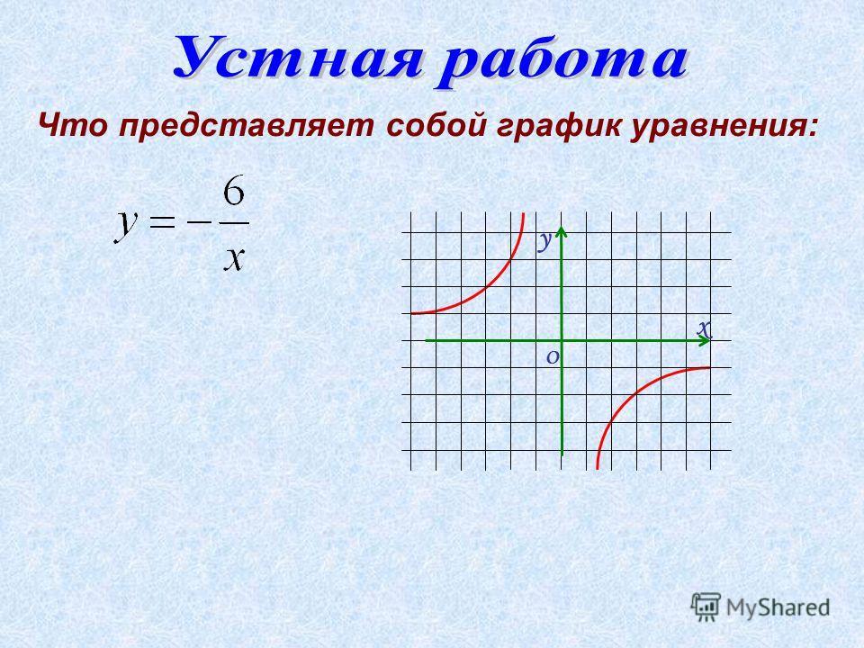 Что представляет собой график уравнения: О y х