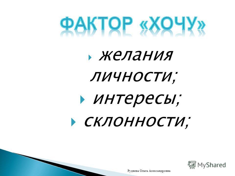 желания личности; интересы; склонности; Руднева Ольга Александровна