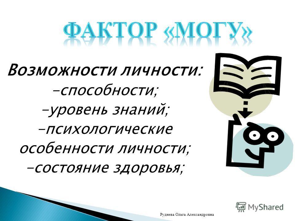 Возможности личности: -способности; -уровень знаний; -психологические особенности личности; -состояние здоровья; Руднева Ольга Александровна