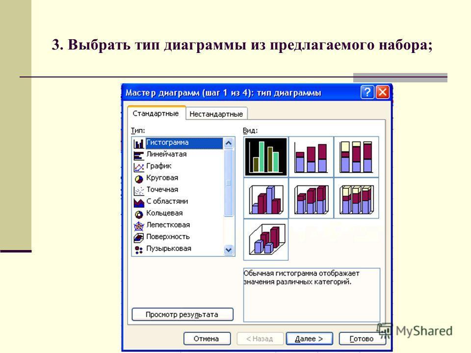 3. Выбрать тип диаграммы из предлагаемого набора;