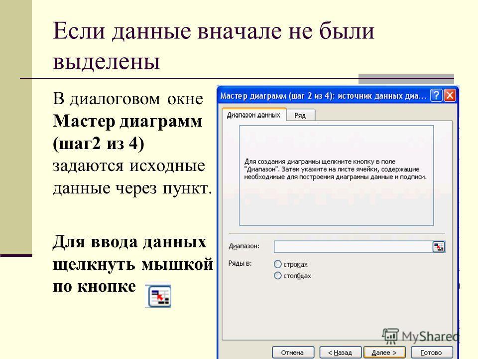 Если данные вначале не были выделены В диалоговом окне Мастер диаграмм (шаг2 из 4) задаются исходные данные через пункт. Для ввода данных щелкнуть мышкой по кнопке