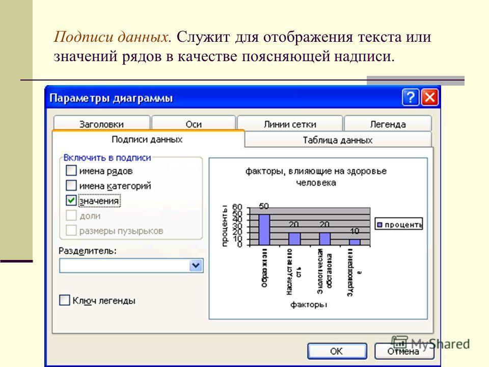 Подписи данных. Служит для отображения текста или значений рядов в качестве поясняющей надписи.