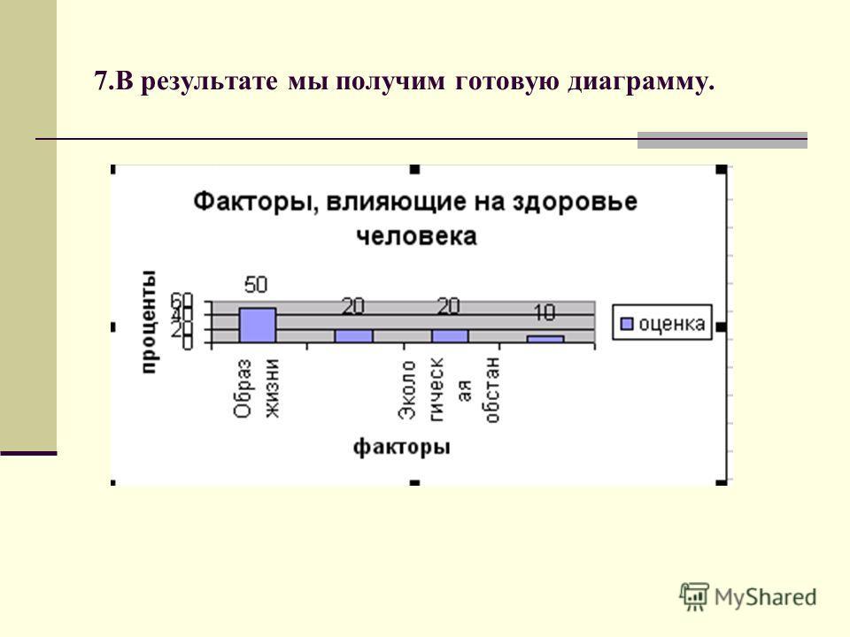 7.В результате мы получим готовую диаграмму.