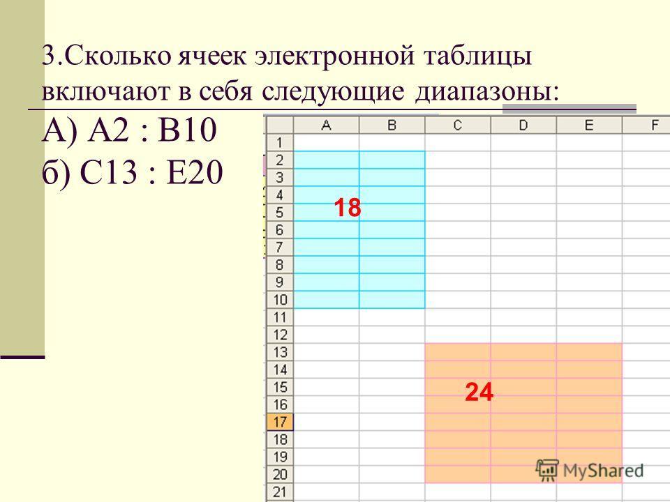 3.Сколько ячеек электронной таблицы включают в себя следующие диапазоны: А) А2 : В10 б) С13 : Е20 18 24