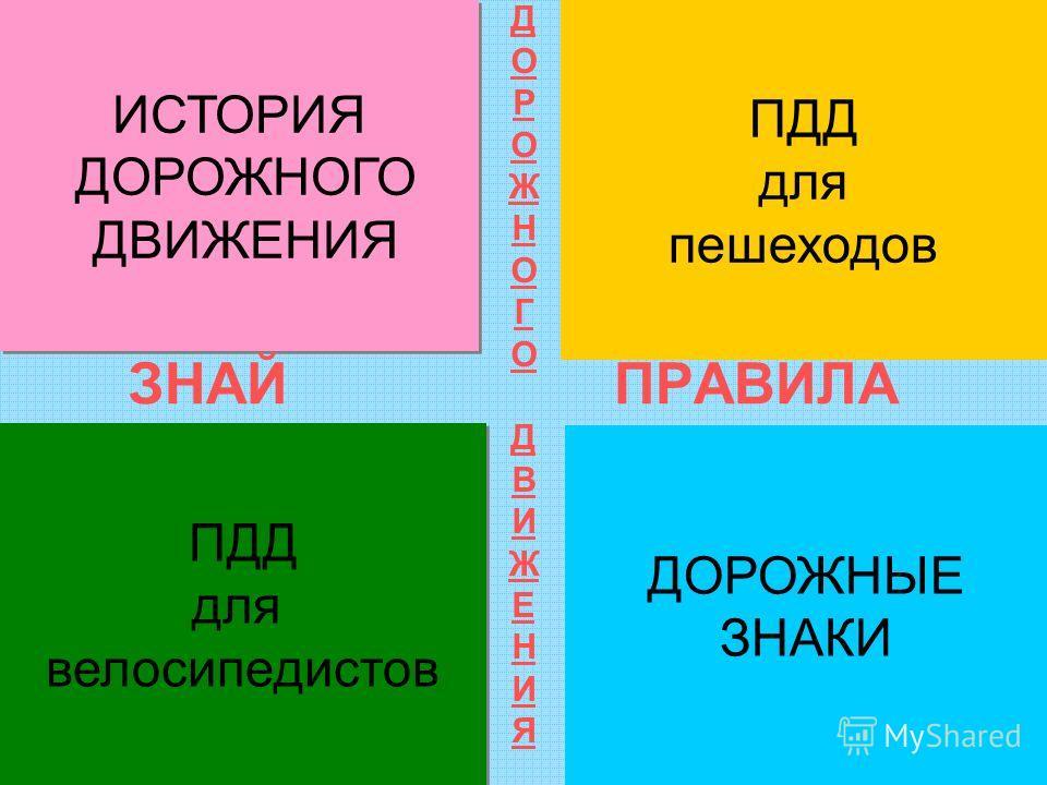 Презентация О Профилактике Пдд