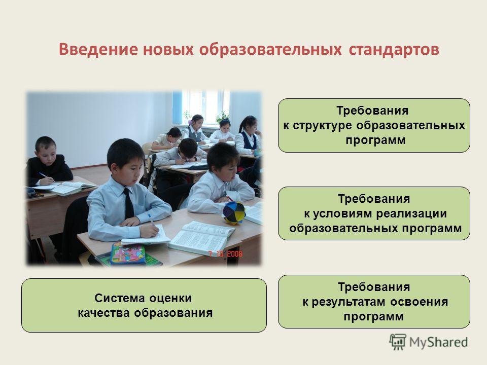 Введение новых образовательных стандартов Требования к структуре образовательных программ Требования к условиям реализации образовательных программ Требования к результатам освоения программ Система оценки качества образования